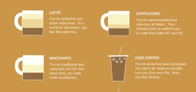 Wat koffie zegt over jouw karakter?